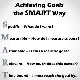 Best Tips for College Students to Achieve Their Goals